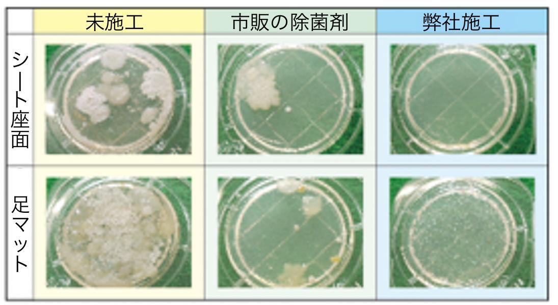 東京の出張洗車車内シートマット除菌抗菌加工